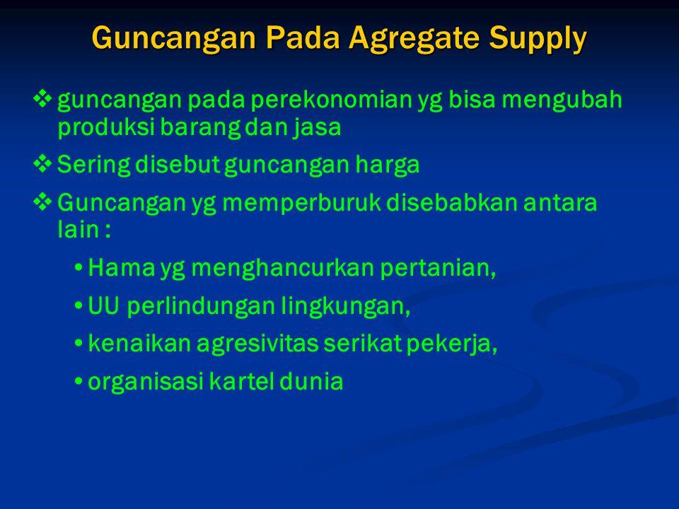 Guncangan Pada Agregate Supply  guncangan pada perekonomian yg bisa mengubah produksi barang dan jasa  Sering disebut guncangan harga  Guncangan yg