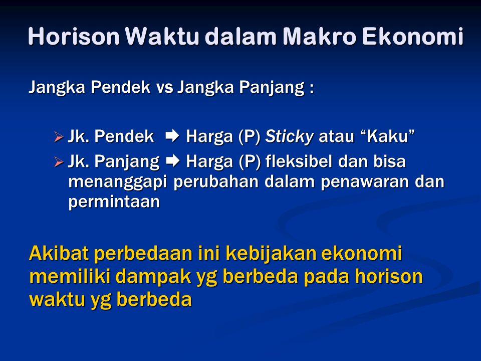 "Horison Waktu dalam Makro Ekonomi Jangka Pendek vs Jangka Panjang :  Jk. Pendek  Harga (P) Sticky atau ""Kaku""  Jk. Panjang  Harga (P) fleksibel da"