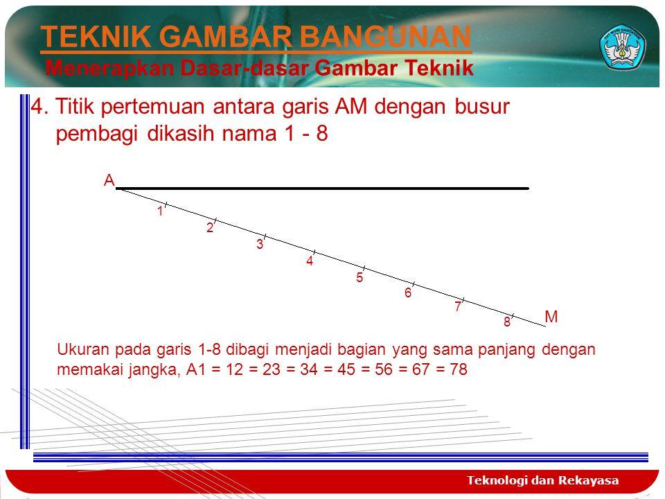 Teknologi dan Rekayasa TEKNIK GAMBAR BANGUNAN Menerapkan Dasar-dasar Gambar Teknik A M 1 2 3 4 5 6 7 8 4. Titik pertemuan antara garis AM dengan busur