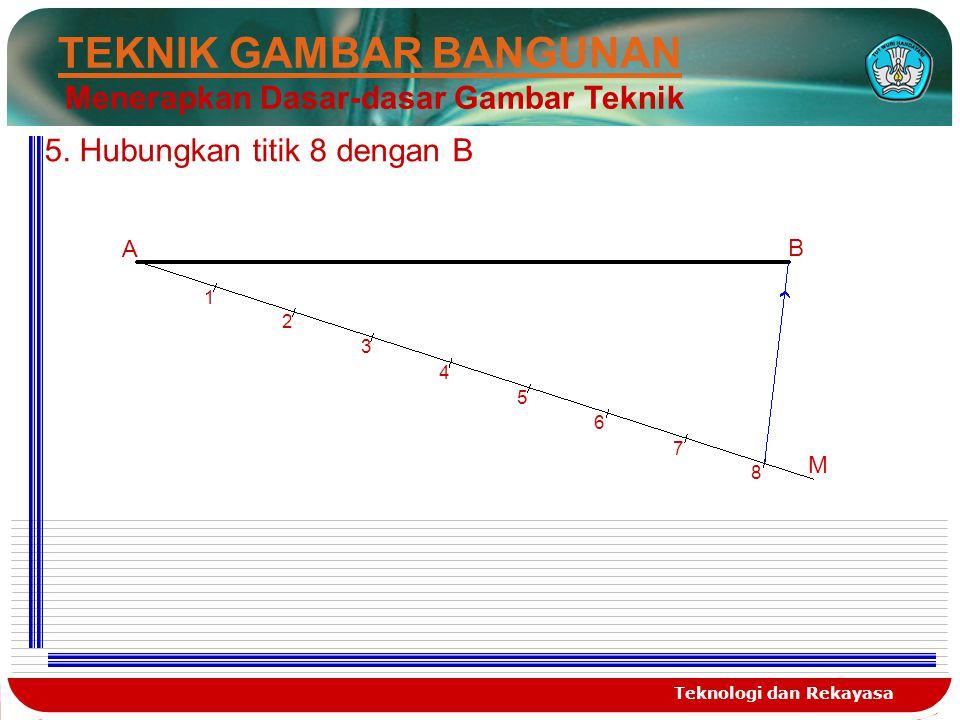 Teknologi dan Rekayasa TEKNIK GAMBAR BANGUNAN Menerapkan Dasar-dasar Gambar Teknik A M 1 2 3 4 5 6 7 8 B 5. Hubungkan titik 8 dengan B