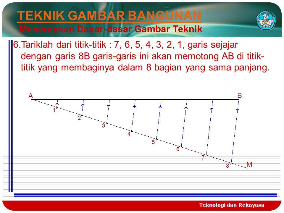 Teknologi dan Rekayasa TEKNIK GAMBAR BANGUNAN Menerapkan Dasar-dasar Gambar Teknik 6.Tariklah dari titik-titik : 7, 6, 5, 4, 3, 2, 1, garis sejajar dengan garis 8B garis-garis ini akan memotong AB di titik- titik yang membaginya dalam 8 bagian yang sama panjang.