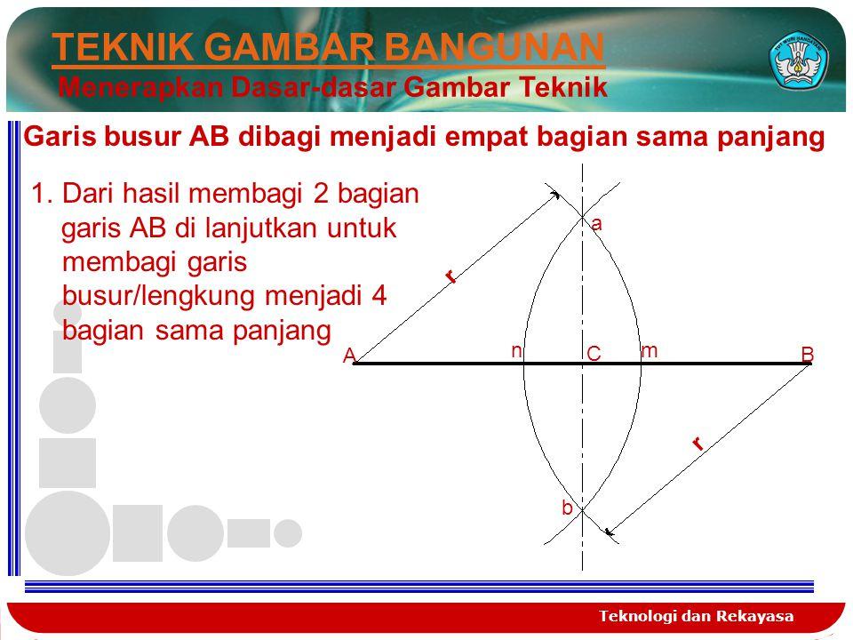 Teknologi dan Rekayasa TEKNIK GAMBAR BANGUNAN Menerapkan Dasar-dasar Gambar Teknik A B r r a b nm C 1.Dari hasil membagi 2 bagian garis AB di lanjutkan untuk membagi garis busur/lengkung menjadi 4 bagian sama panjang Garis busur AB dibagi menjadi empat bagian sama panjang