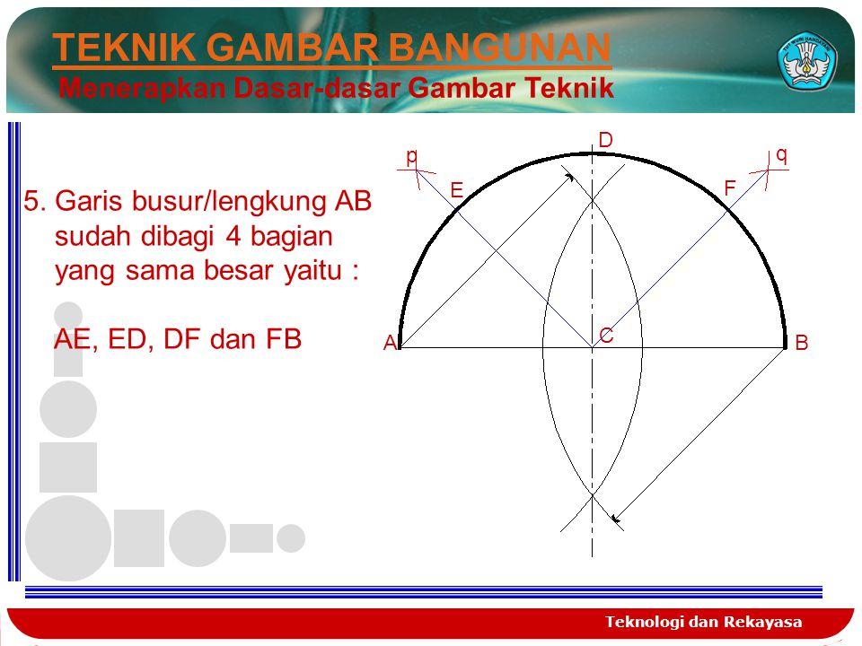 Teknologi dan Rekayasa TEKNIK GAMBAR BANGUNAN Menerapkan Dasar-dasar Gambar Teknik AB C D q p E F 5. Garis busur/lengkung AB sudah dibagi 4 bagian yan