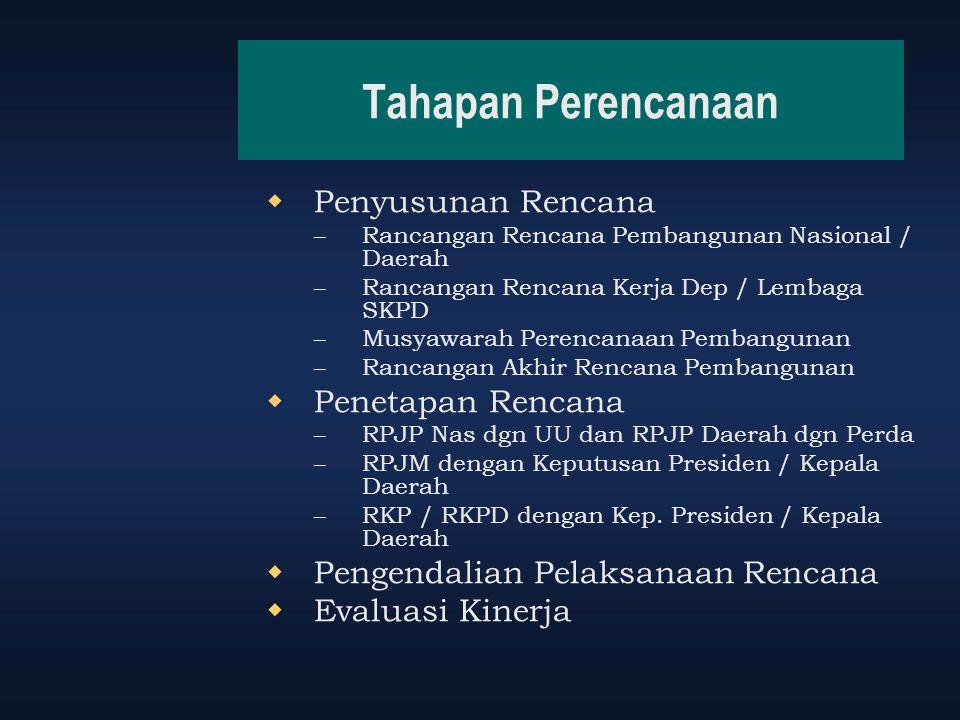 Tahapan Perencanaan  Penyusunan Rencana – Rancangan Rencana Pembangunan Nasional / Daerah – Rancangan Rencana Kerja Dep / Lembaga SKPD – Musyawarah P