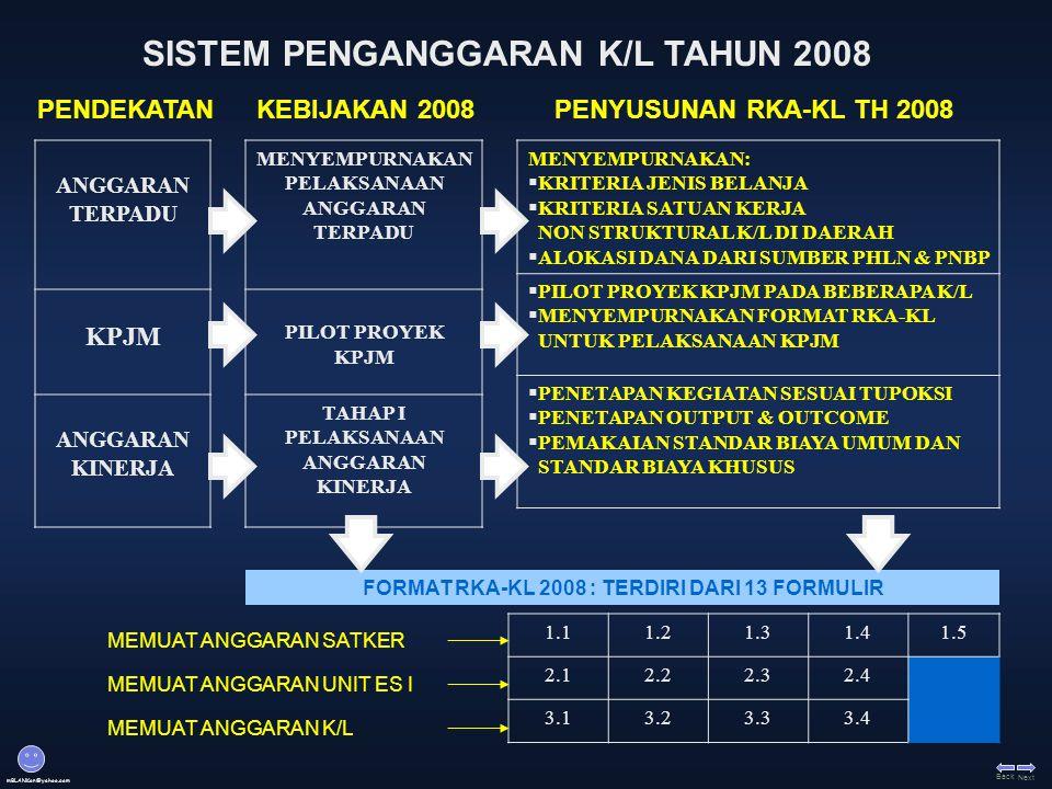 SISTEM PENGANGGARAN K/L TAHUN 2008 ANGGARAN TERPADU KPJM ANGGARAN KINERJA MENYEMPURNAKAN PELAKSANAAN ANGGARAN TERPADU PILOT PROYEK KPJM TAHAP I PELAKS