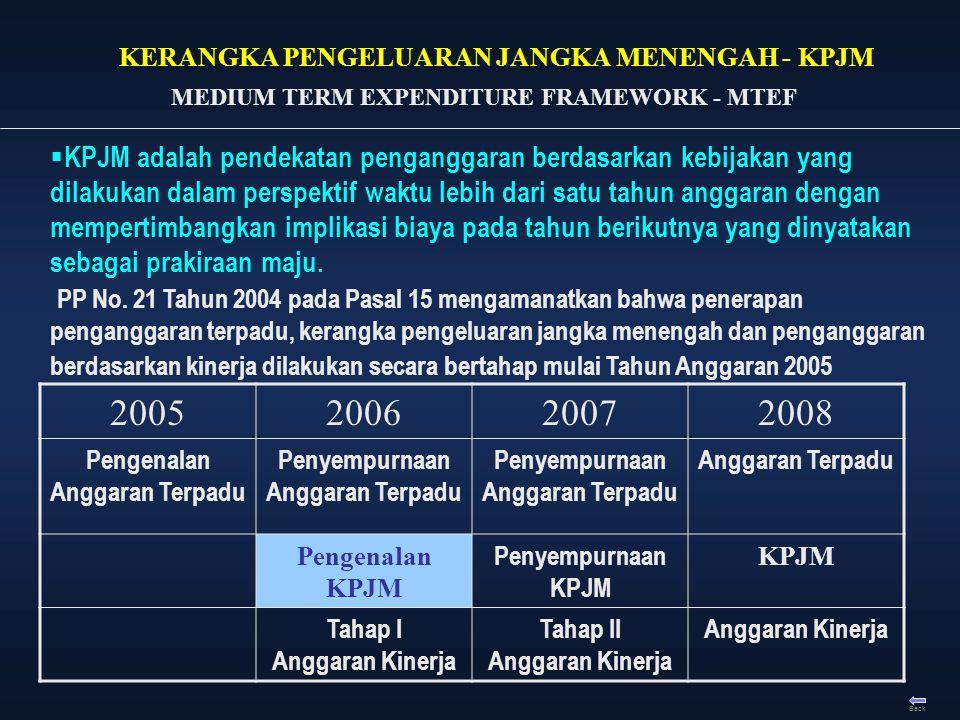 KERANGKA PENGELUARAN JANGKA MENENGAH - KPJM Back MEDIUM TERM EXPENDITURE FRAMEWORK - MTEF  KPJM adalah pendekatan penganggaran berdasarkan kebijakan