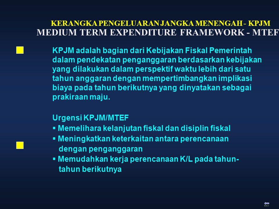 KERANGKA PENGELUARAN JANGKA MENENGAH - KPJM Back MEDIUM TERM EXPENDITURE FRAMEWORK - MTEF KPJM adalah bagian dari Kebijakan Fiskal Pemerintah dalam pe
