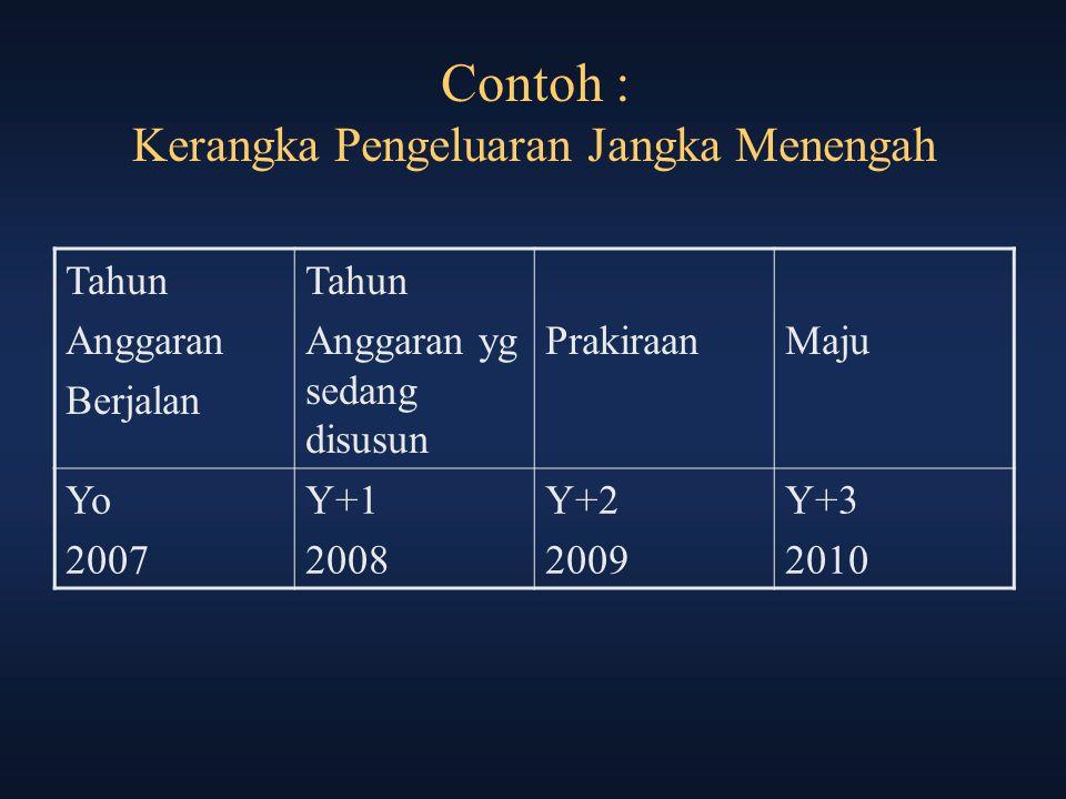 Contoh : Kerangka Pengeluaran Jangka Menengah Tahun Anggaran Berjalan Tahun Anggaran yg sedang disusun PrakiraanMaju Yo 2007 Y+1 2008 Y+2 2009 Y+3 201