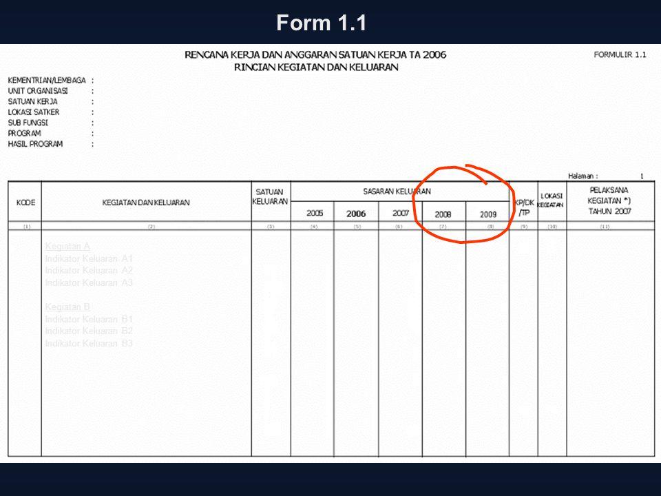 Form 1.1 Kegiatan A Indikator Keluaran A1 Indikator Keluaran A2 Indikator Keluaran A3 Kegiatan B Indikator Keluaran B1 Indikator Keluaran B2 Indikator