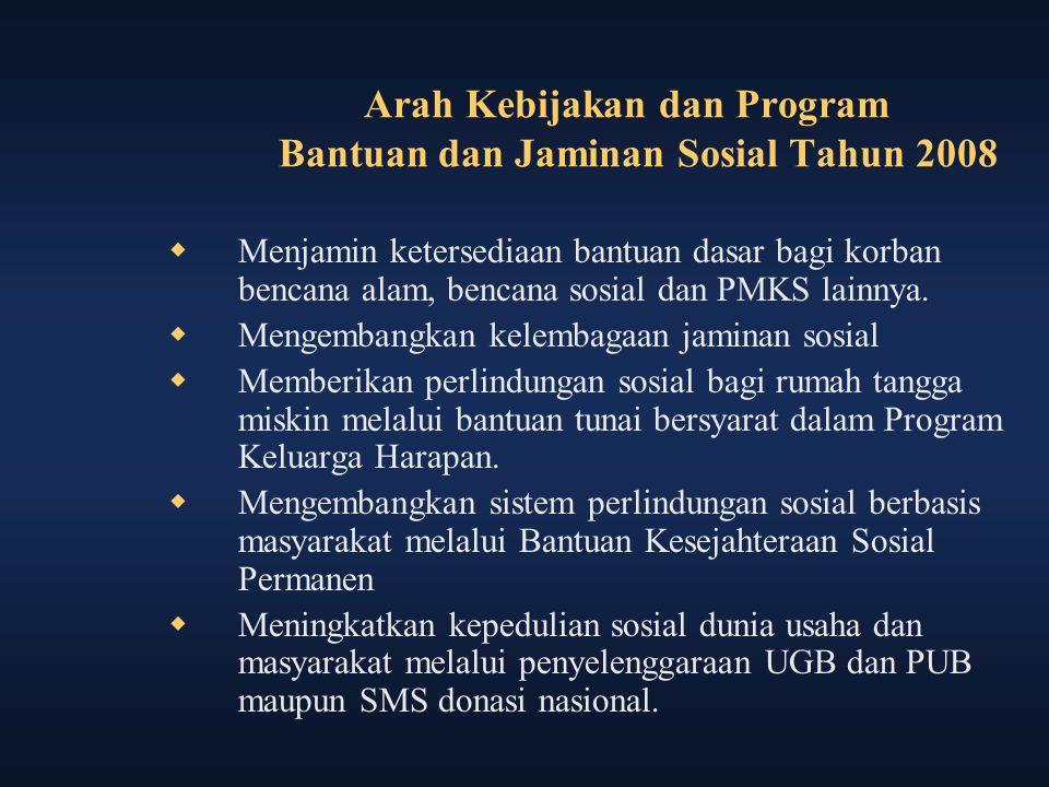 Arah Kebijakan dan Program Bantuan dan Jaminan Sosial Tahun 2008  Menjamin ketersediaan bantuan dasar bagi korban bencana alam, bencana sosial dan PM
