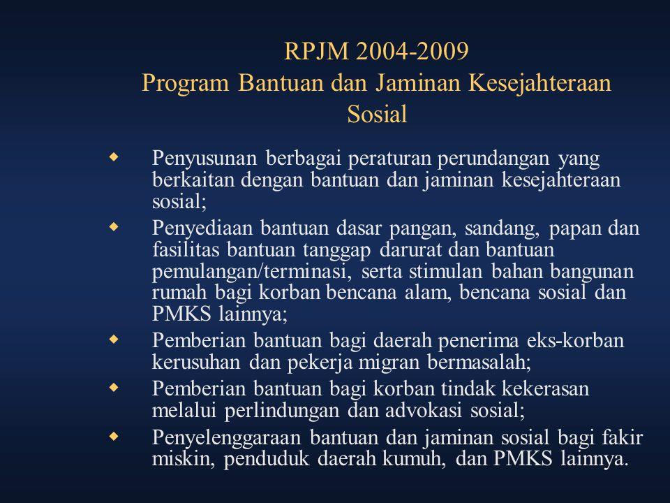 RPJM 2004-2009 Program Bantuan dan Jaminan Kesejahteraan Sosial  Penyusunan berbagai peraturan perundangan yang berkaitan dengan bantuan dan jaminan