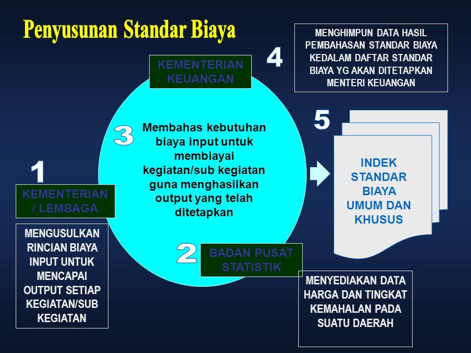 KEMENTERIAN / LEMBAGA KEMENTERIAN KEUANGAN BADAN PUSAT STATISTIK Membahas kebutuhan biaya input untuk membiayai kegiatan/sub kegiatan guna menghasilka