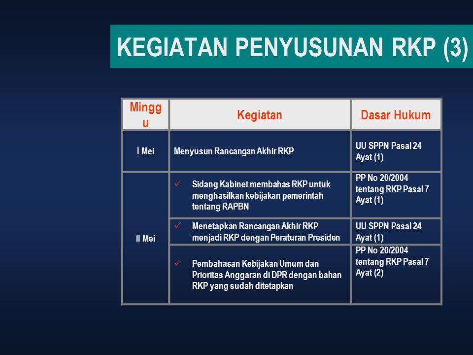 KEGIATAN PENYUSUNAN RKP (3) Mingg u KegiatanDasar Hukum I MeiMenyusun Rancangan Akhir RKP UU SPPN Pasal 24 Ayat (1) II Mei Sidang Kabinet membahas RKP