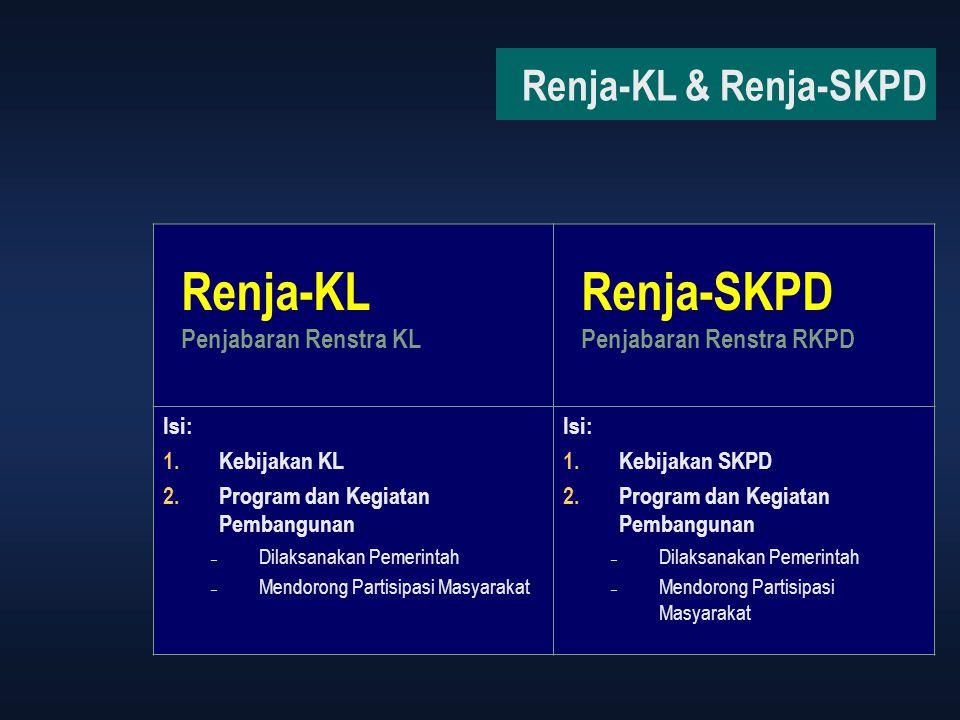Renja-KL & Renja-SKPD Renja-KL Penjabaran Renstra KL Renja-SKPD Penjabaran Renstra RKPD Isi: 1.Kebijakan KL 2.Program dan Kegiatan Pembangunan – Dilak