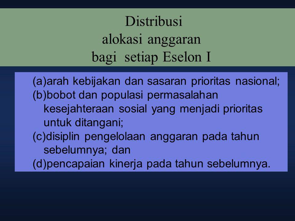 Distribusi alokasi anggaran bagi setiap Eselon I (a)arah kebijakan dan sasaran prioritas nasional; (b)bobot dan populasi permasalahan kesejahteraan so