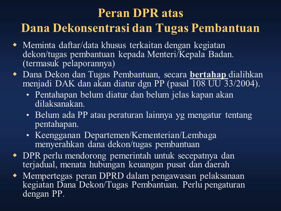 Peran DPR atas Dana Dekonsentrasi dan Tugas Pembantuan  Meminta daftar/data khusus terkaitan dengan kegiatan dekon/tugas pembantuan kepada Menteri/Ke