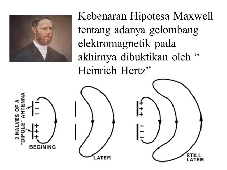 """Kebenaran Hipotesa Maxwell tentang adanya gelombang elektromagnetik pada akhirnya dibuktikan oleh """" Heinrich Hertz"""""""