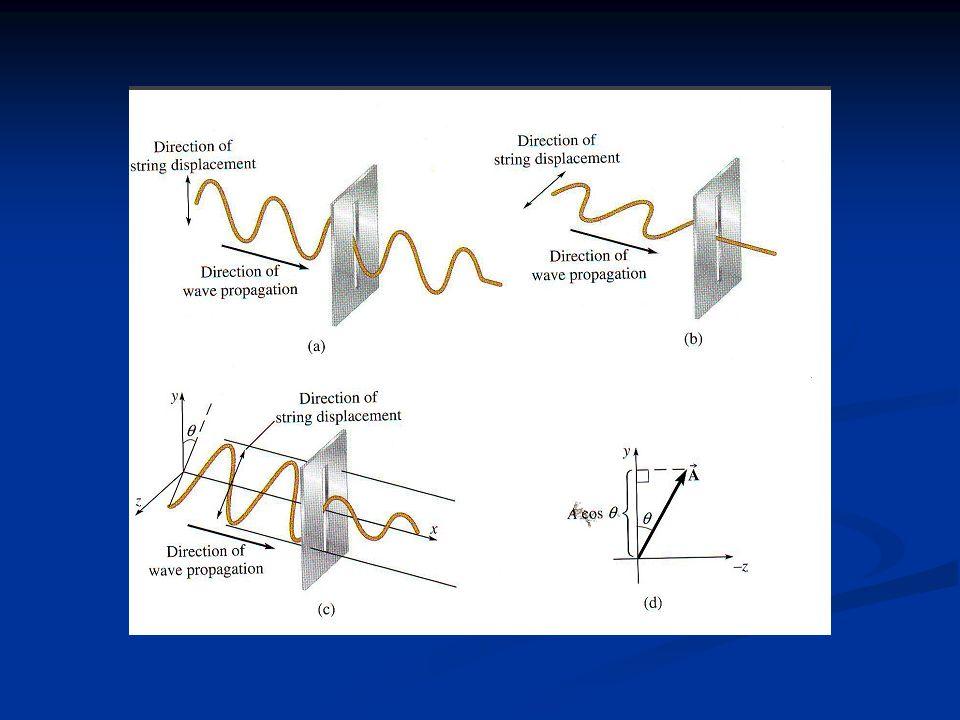 Bila Hipotesa Maxwell benar, konsekuensinya perubahan medan listrik akan mengakibatkan medan magnet yang juga berubah serta sebaliknya dan keadaan ini akan terus berulang.