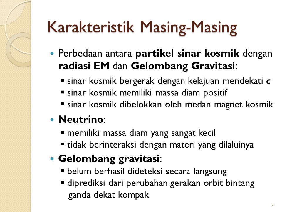 3 Karakteristik Masing-Masing Perbedaan antara partikel sinar kosmik dengan radiasi EM dan Gelombang Gravitasi: 3  sinar kosmik bergerak dengan kelaj