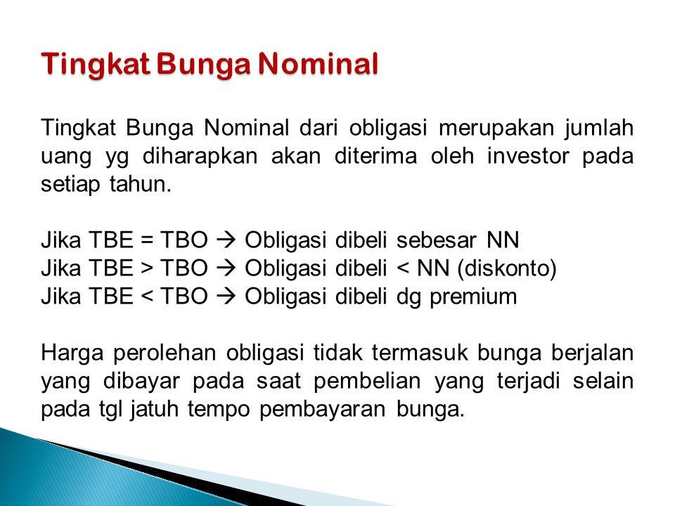 Tingkat Bunga Nominal dari obligasi merupakan jumlah uang yg diharapkan akan diterima oleh investor pada setiap tahun.