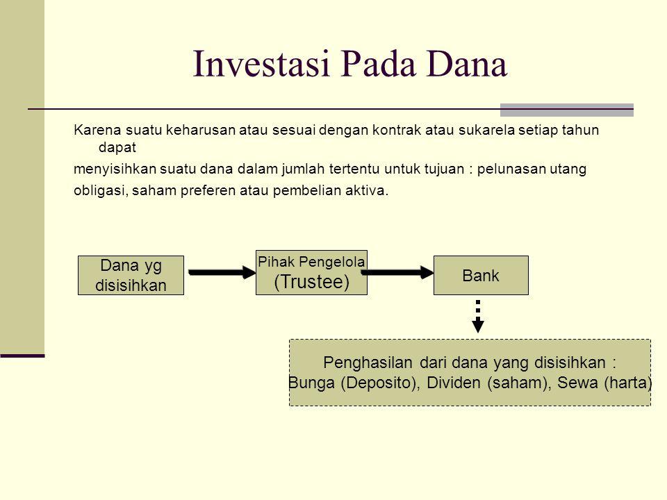 Investasi Pada Dana Karena suatu keharusan atau sesuai dengan kontrak atau sukarela setiap tahun dapat menyisihkan suatu dana dalam jumlah tertentu un
