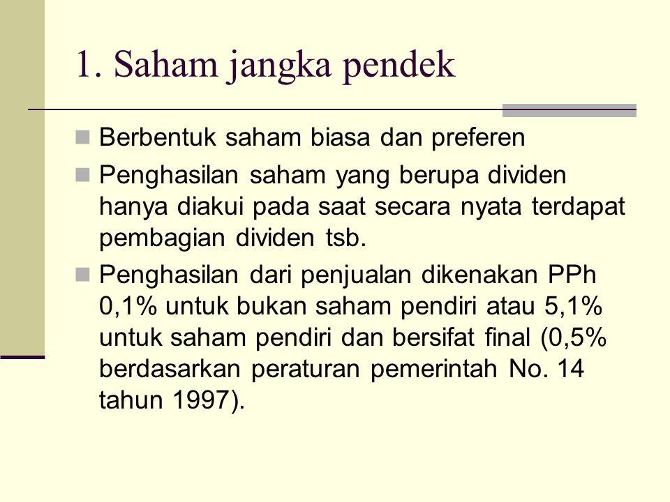 1. Saham jangka pendek Berbentuk saham biasa dan preferen Penghasilan saham yang berupa dividen hanya diakui pada saat secara nyata terdapat pembagian