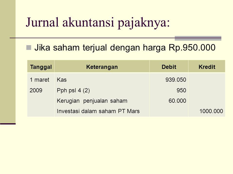 Jurnal akuntansi pajaknya: Jika saham terjual dengan harga Rp.950.000 TanggalKeteranganDebitKredit 1 maret 2009 Kas Pph psl 4 (2) Kerugian penjualan s