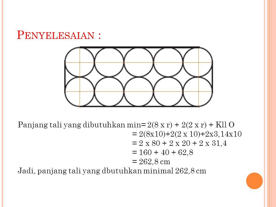 P ENYELESAIAN : Panjang tali yang dibutuhkan min= 2(8 x r) + 2(2 x r) + Kll O = 2(8x10)+2(2 x 10)+2x3,14x10 = 2 x 80 + 2 x 20 + 2 x 31,4 = 160 + 40 + 62,8 = 262,8 cm Jadi, panjang tali yang dbutuhkan minimal 262,8 cm