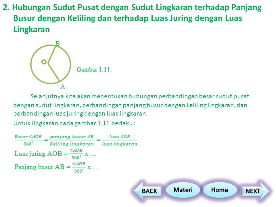 2. Hubungan Sudut Pusat dengan Sudut Lingkaran terhadap Panjang Busur dengan Keliling dan terhadap Luas Juring dengan Luas Lingkaran Selanjutnya kita