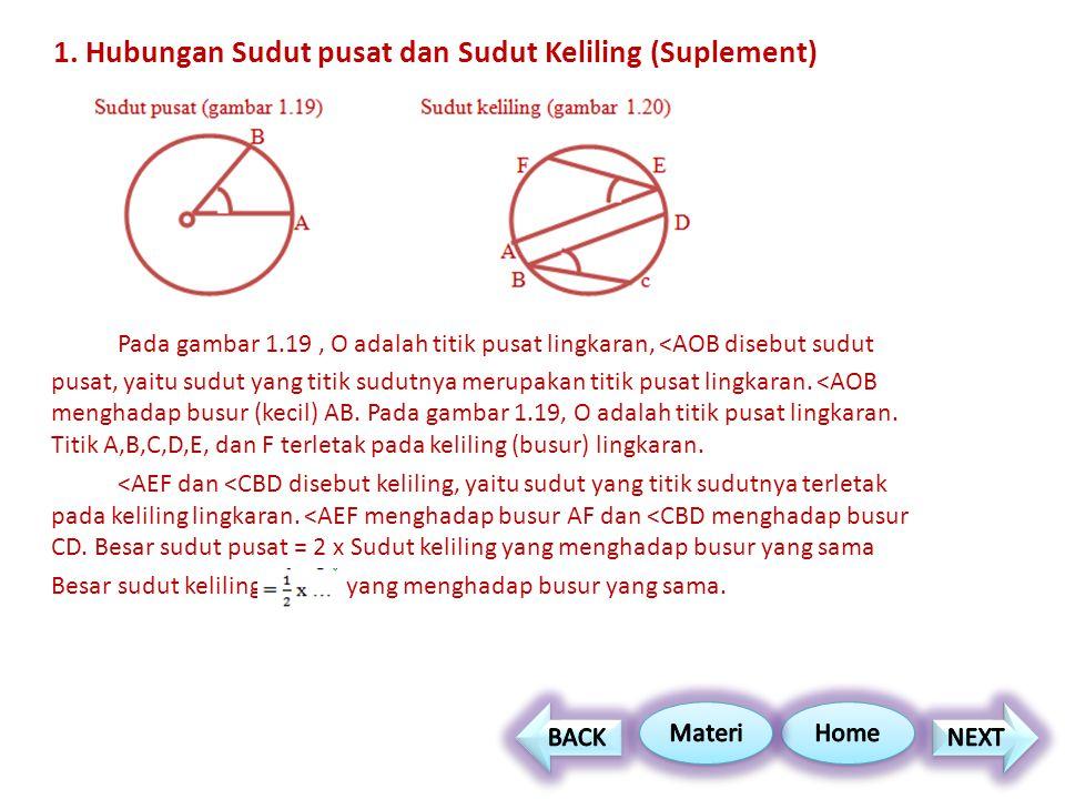 1. Hubungan Sudut pusat dan Sudut Keliling (Suplement) Pada gambar 1.19, O adalah titik pusat lingkaran, <AOB disebut sudut pusat, yaitu sudut yang ti