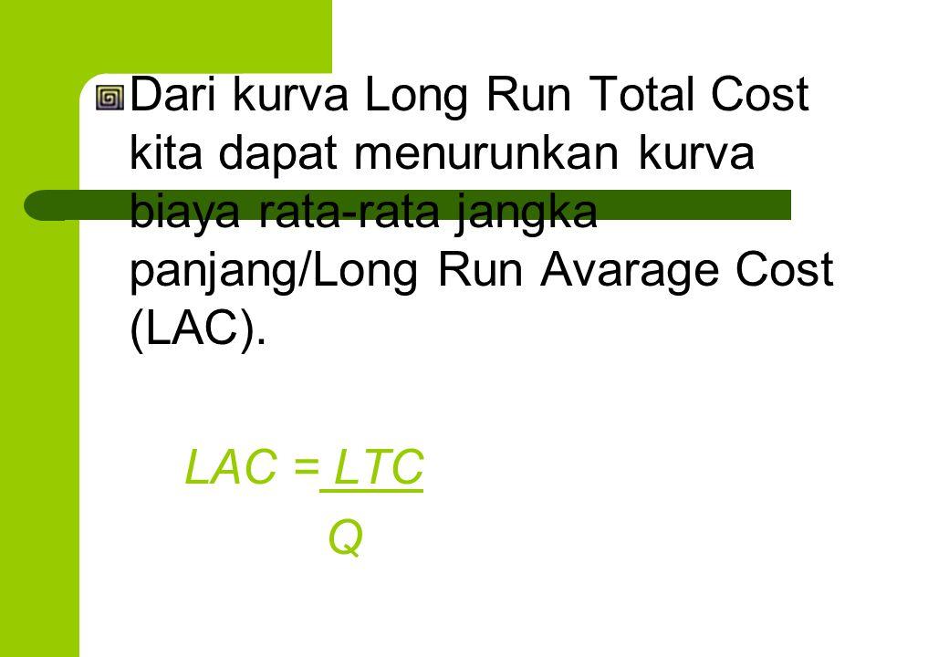 Dari kurva Long Run Total Cost kita dapat menurunkan kurva biaya rata-rata jangka panjang/Long Run Avarage Cost (LAC).