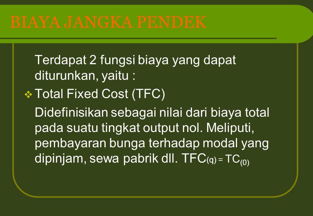 BIAYA JANGKA PENDEK Terdapat 2 fungsi biaya yang dapat diturunkan, yaitu :  Total Fixed Cost (TFC) Didefinisikan sebagai nilai dari biaya total pada suatu tingkat output nol.