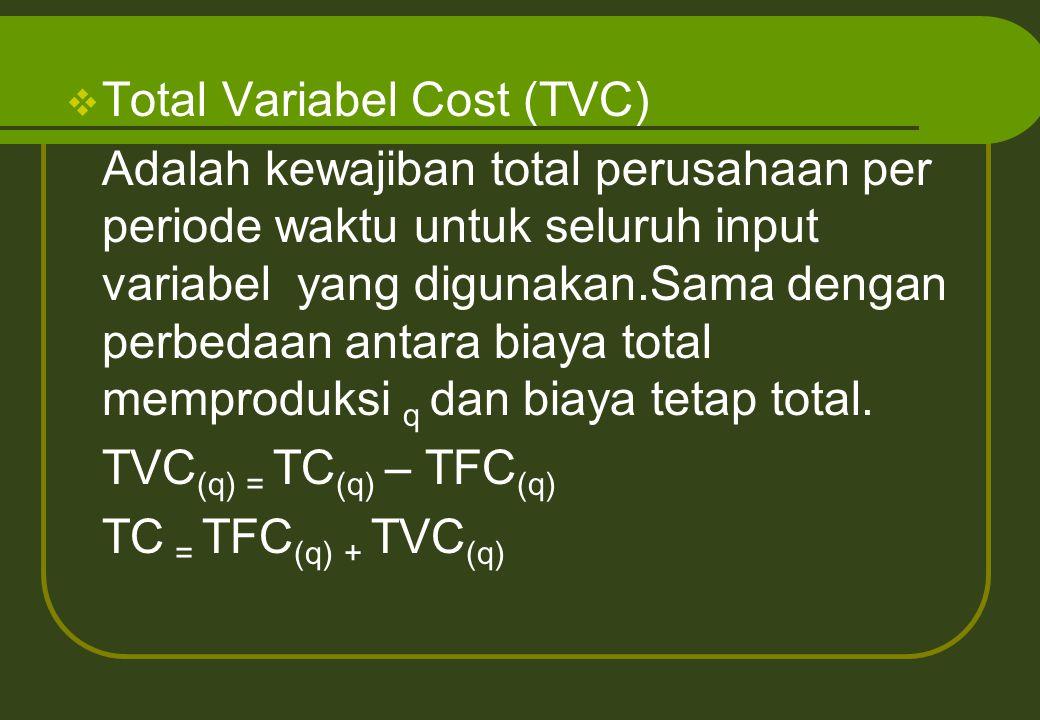  Total Variabel Cost (TVC) Adalah kewajiban total perusahaan per periode waktu untuk seluruh input variabel yang digunakan.Sama dengan perbedaan antara biaya total memproduksi q dan biaya tetap total.