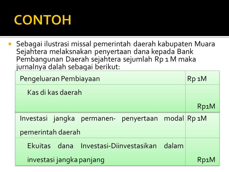  Sebagai ilustrasi missal pemerintah daerah kabupaten Muara Sejahtera melaksnakan penyertaan dana kepada Bank Pembangunan Daerah sejahtera sejumlah R