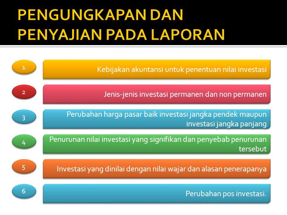 Kebijakan akuntansi untuk penentuan nilai investasi Jenis-jenis investasi permanen dan non permanen Perubahan harga pasar baik investasi jangka pendek