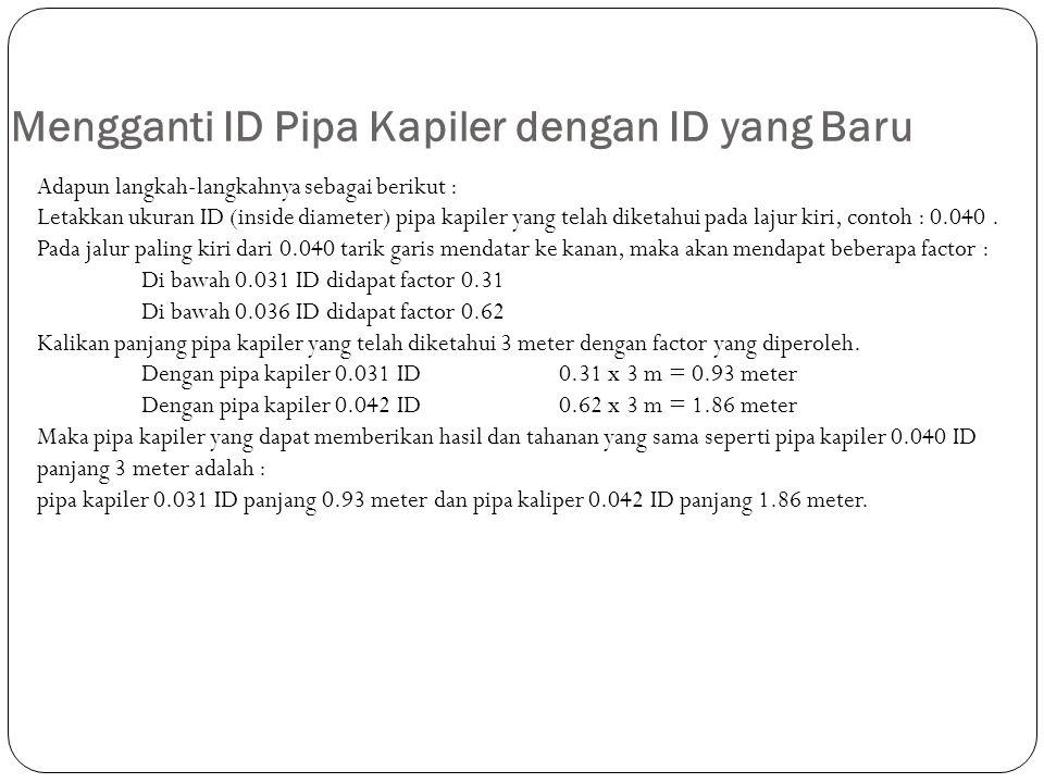 Mengganti ID Pipa Kapiler dengan ID yang Baru Adapun langkah-langkahnya sebagai berikut : Letakkan ukuran ID (inside diameter) pipa kapiler yang telah