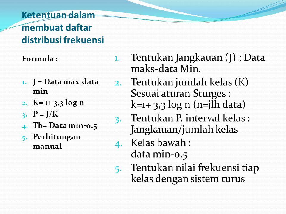 Ketentuan dalam membuat daftar distribusi frekuensi Formula : 1. J = Data max-data min 2. K= 1+ 3,3 log n 3. P = J/K 4. Tb= Data min-0.5 5. Perhitunga