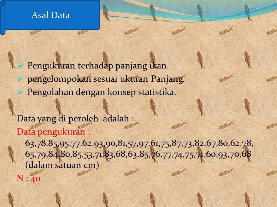  Pengukuran terhadap panjang ikan.  pengelompokan sesuai ukuran Panjang.  Pengolahan dengan konsep statistika. Data yang di peroleh adalah : Data p
