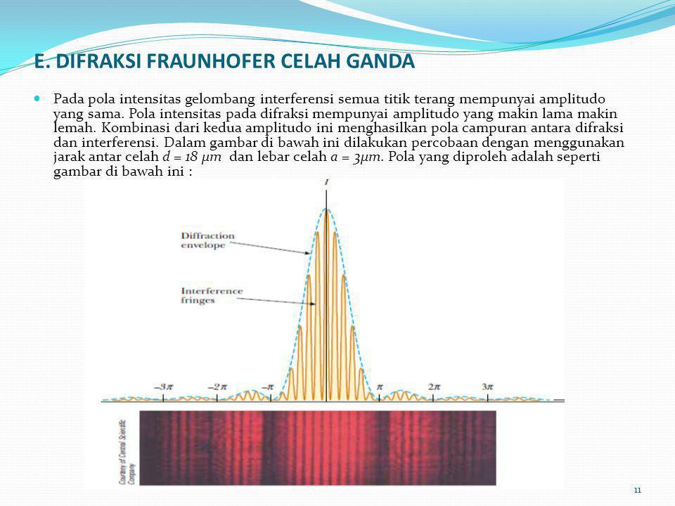 E. DIFRAKSI FRAUNHOFER CELAH GANDA Pada pola intensitas gelombang interferensi semua titik terang mempunyai amplitudo yang sama. Pola intensitas pada
