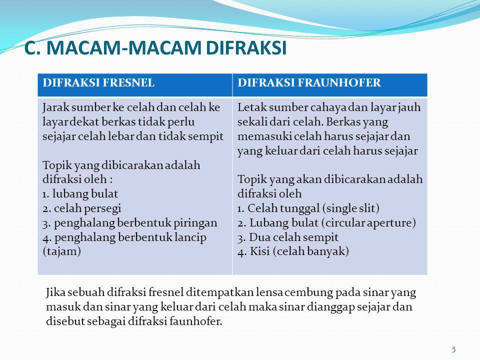 D. DIFRAKSI FRAUNHOFER OLEH CELAH TUNGGAL 6