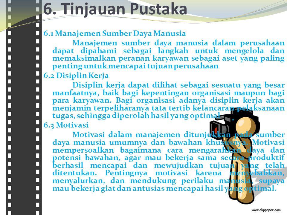 6. Tinjauan Pustaka 6.1 Manajemen Sumber Daya Manusia Manajemen sumber daya manusia dalam perusahaan dapat dipahami sebagai langkah untuk mengelola da