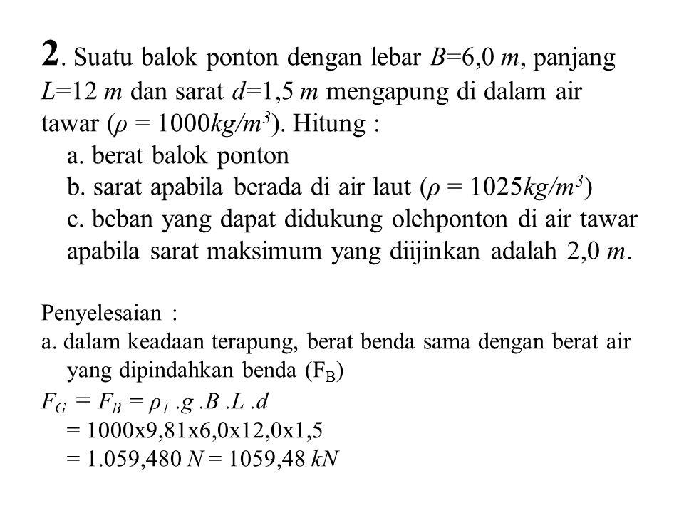 2. Suatu balok ponton dengan lebar B=6,0 m, panjang L=12 m dan sarat d=1,5 m mengapung di dalam air tawar (ρ = 1000kg/m 3 ). Hitung : a. berat balok p