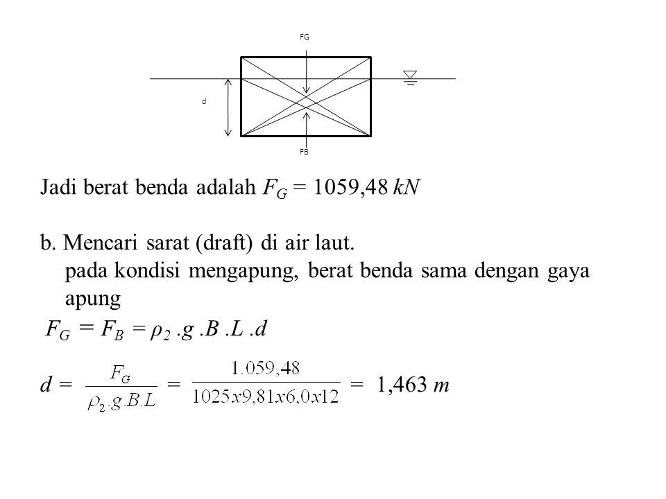 Jadi berat benda adalah F G = 1059,48 kN b. Mencari sarat (draft) di air laut. pada kondisi mengapung, berat benda sama dengan gaya apung F G = F B =