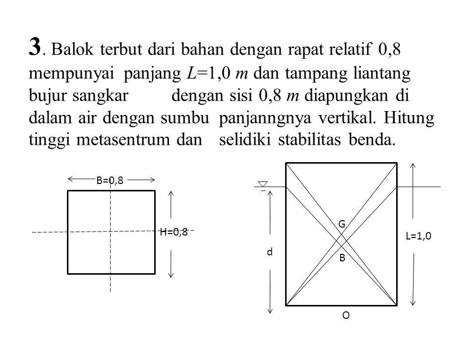 3. Balok terbut dari bahan dengan rapat relatif 0,8 mempunyai panjang L=1,0 m dan tampang liantang bujur sangkar dengan sisi 0,8 m diapungkan di dalam