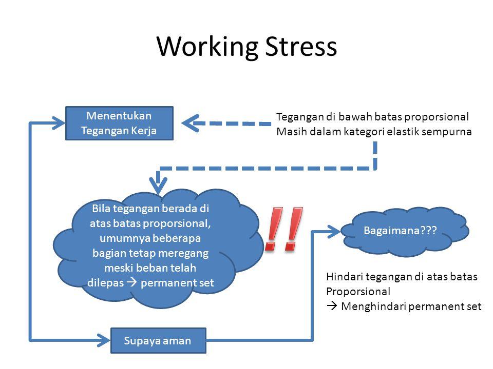 Working Stress Menentukan Tegangan Kerja Tegangan di bawah batas proporsional Masih dalam kategori elastik sempurna Bila tegangan berada di atas batas