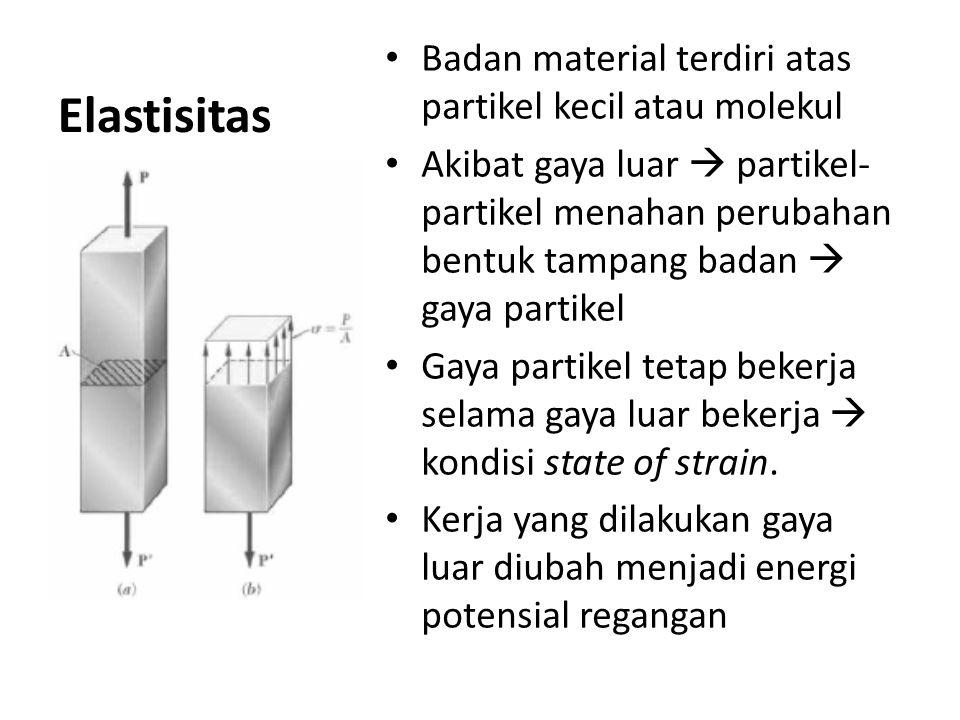 Elastisitas Badan material terdiri atas partikel kecil atau molekul Akibat gaya luar  partikel- partikel menahan perubahan bentuk tampang badan  gay