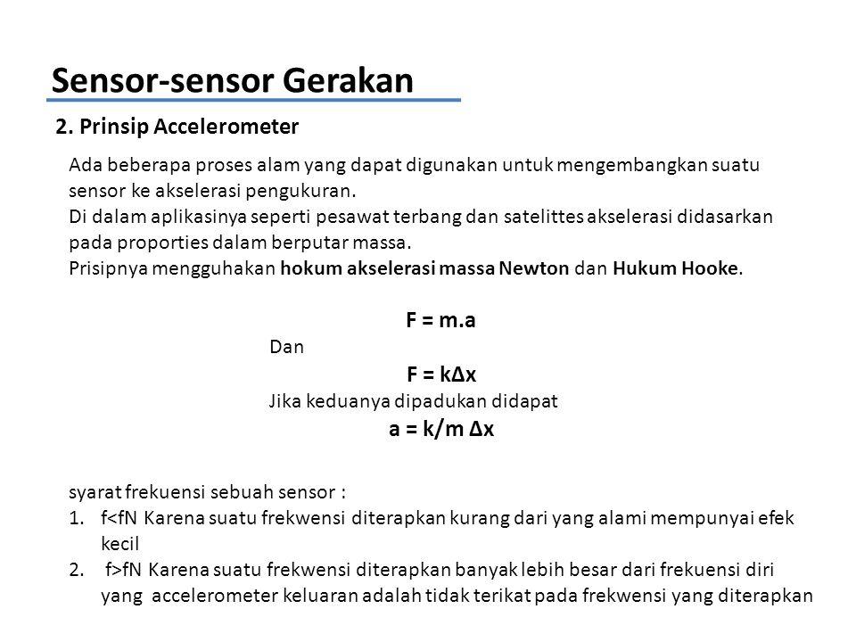 Sensor-sensor Gerakan 2. Prinsip Accelerometer Ada beberapa proses alam yang dapat digunakan untuk mengembangkan suatu sensor ke akselerasi pengukuran