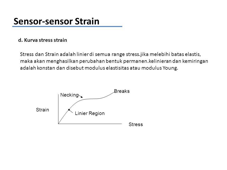 Sensor-sensor Strain d. Kurva stress strain Stress dan Strain adalah linier di semua range stress.jika melebihi batas elastis, maka akan menghasilkan