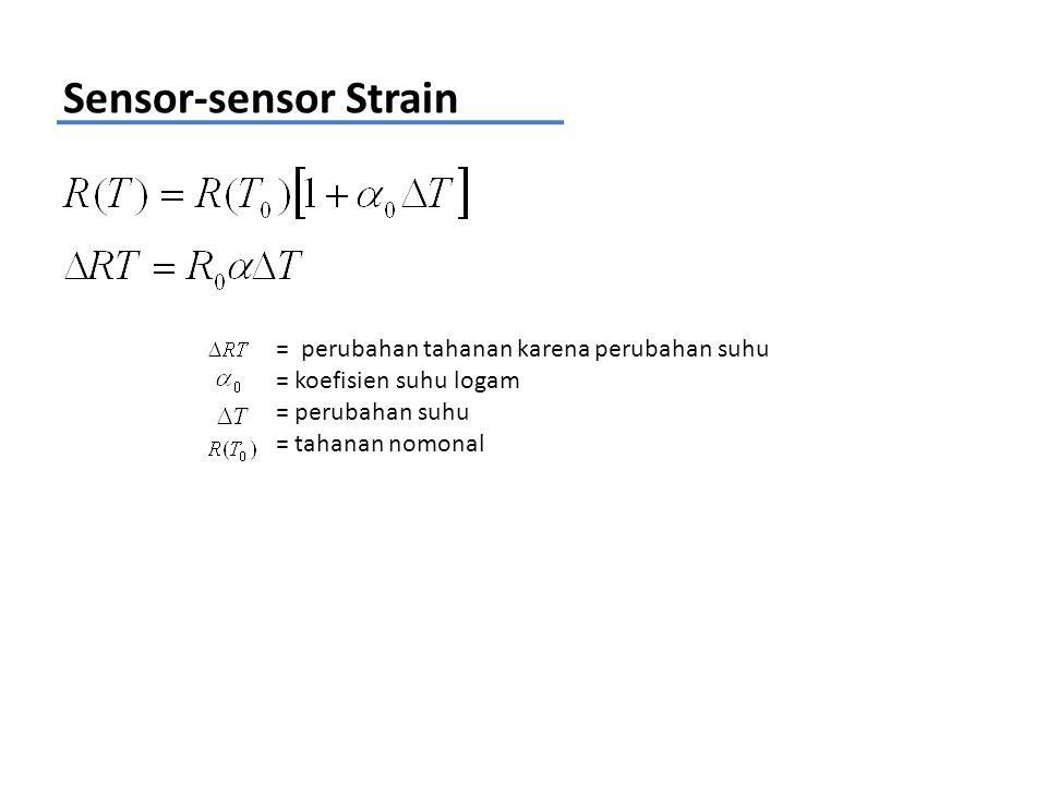 Sensor-sensor Strain = perubahan tahanan karena perubahan suhu = koefisien suhu logam = perubahan suhu = tahanan nomonal