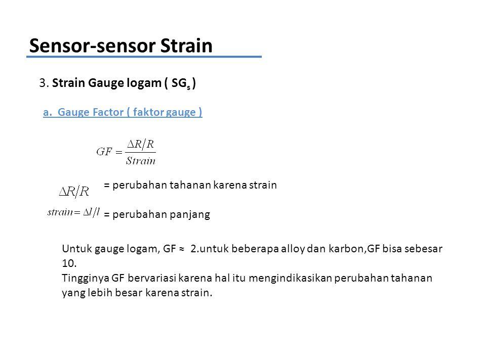 Sensor-sensor Strain 3. Strain Gauge logam ( SG s ) a. Gauge Factor ( faktor gauge ) = perubahan tahanan karena strain = perubahan panjang Untuk gauge